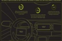 互联汽车网络安全性存疑 车企须提升汽车生态圈的安全性