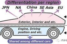 自动驾驶还很远,国内的新能源汽车零部件崛起了吗?