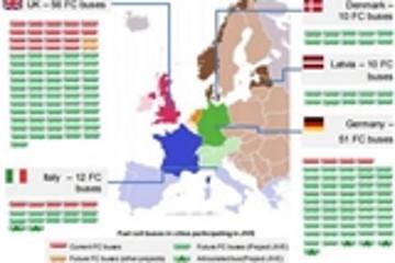 欧盟最大的燃料电池汽车联合项目在德国科隆正式开展