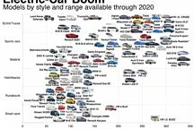 2018年电动车的脚步一定会更快,但我们还是要问6个问题