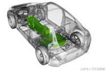 混合动力汽车是不是新能源汽车?