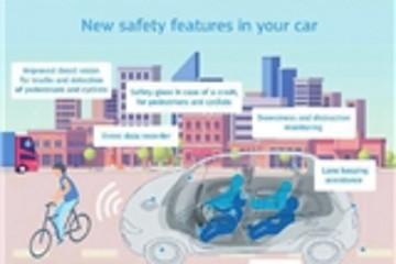 瞄准零死亡目标 助力智能网联发展 2021年欧盟新车强制配装11款安全系统