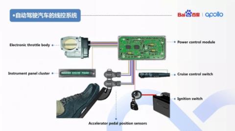 从电信号控制角度看eps也可以看成是一种线控转向系统.