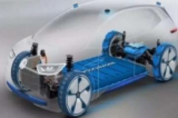 盘点锂阴影下的5种替代电池技术