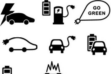 电动汽车崛起对三大类资源的冲击