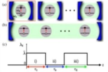 阿德莱德大学研发全球首款量子电池 量子纠缠或实现1秒快充