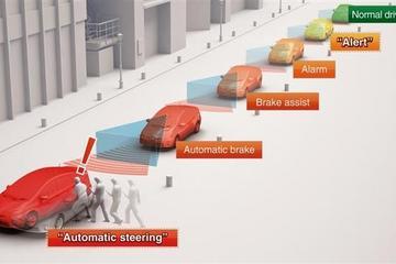 IIHS:辅助驾驶系统未到全盛期 司机不能降低警惕