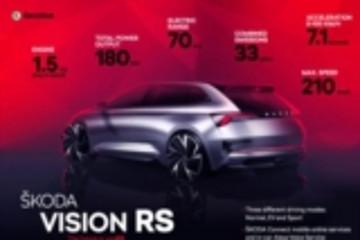 斯柯达VISION RS插电式混动概念车亮相巴黎车展 提供三种驾驶模式