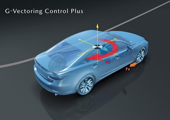 马自达研发增强版加速矢量控制系统 提升车辆动态稳定性