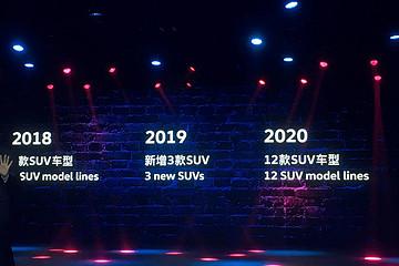 到 2020 年大众将新增6款SUV  推 10 款新能源车