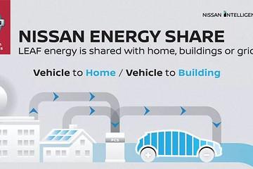 """又抢先特斯拉,日产推出""""日产能源""""计划,电动汽车为电网供电"""