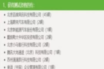 """又获北京20张!百度Apollo顺利pass无人车""""驾考"""""""