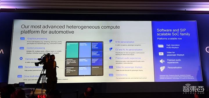 高通推新款智能座舱芯片,30+款5G设备今年上市