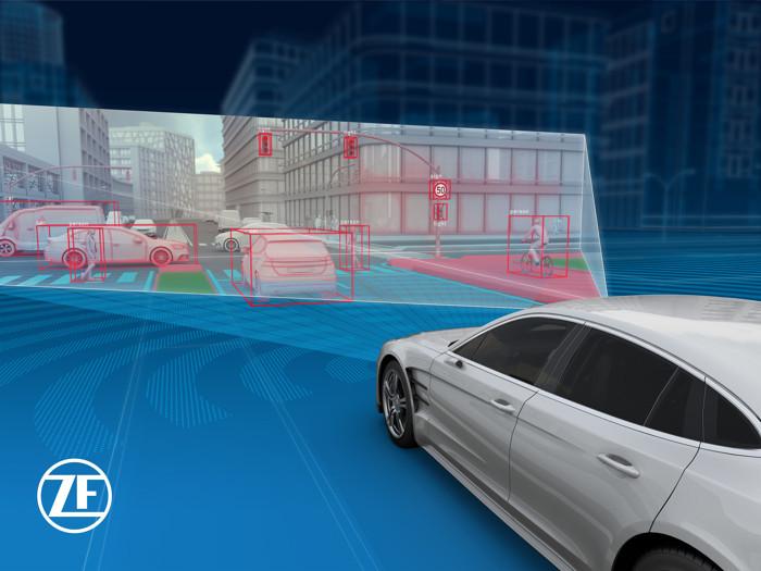 2019CES聚焦:一文读懂采埃孚(ZF)自动驾驶技术线路图
