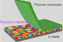 研究人员研发增强型SEI 可提高锂金属电池能量密度/性能/安全性
