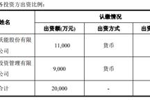坚瑞沃能拟与江苏华控投2亿元设电池合资公司