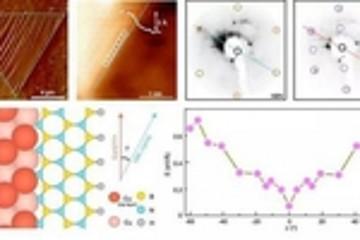 北大研究人员实现分米级单晶单层六方氮化硼的制备