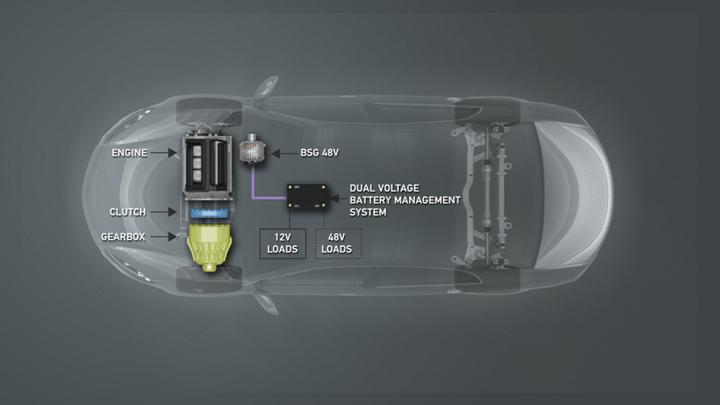 海拉推新型双电压电池管理系统 可将内燃机车变成轻混车