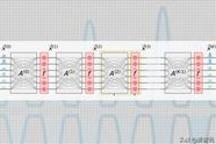 MIT设计新型光子芯片,效率比电子芯片高1000万倍