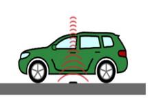 Libelium开发高精度智能泊车设备 使用雷达技术检测可用车位