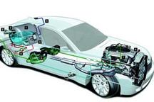 推氢能及燃料电池 美/日/欧签联合声明