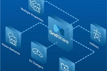 Moixa智能软件GridShare管理电池 为家庭和车辆电池定制充电计划