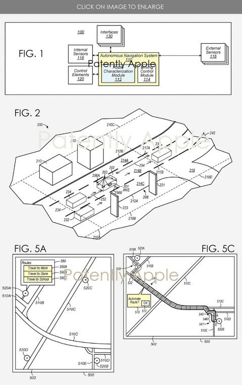 黑科技,前瞻技术,自动驾驶,苹果专利,苹果自动驾驶专利,苹果自动驾驶导航系统,苹果