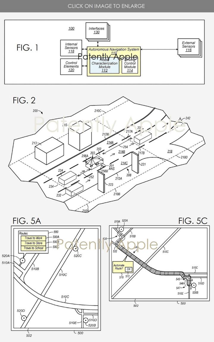 黑科技,前瞻技術,自動駕駛,蘋果專利,蘋果自動駕駛專利,蘋果自動駕駛導航系統,蘋果