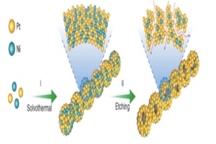 研究人员制高效催化剂 燃料电池至少稳定运行180小时