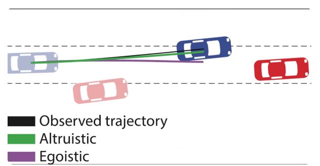 前瞻技术,自动驾驶,自动驾驶,驾驶员性格分类,驾驶员行为预测,麻省理工学院自动驾驶汽车研究