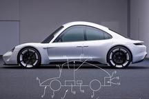 保时捷新专利:或为自动驾驶汽车配备可调节车顶