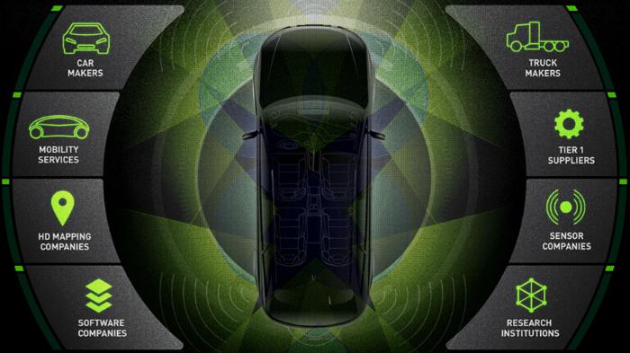 自动驾驶,激光雷达,英伟达软件堆栈,自动驾驶