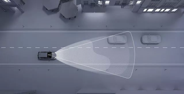 智能驾驶辅助功能示意图
