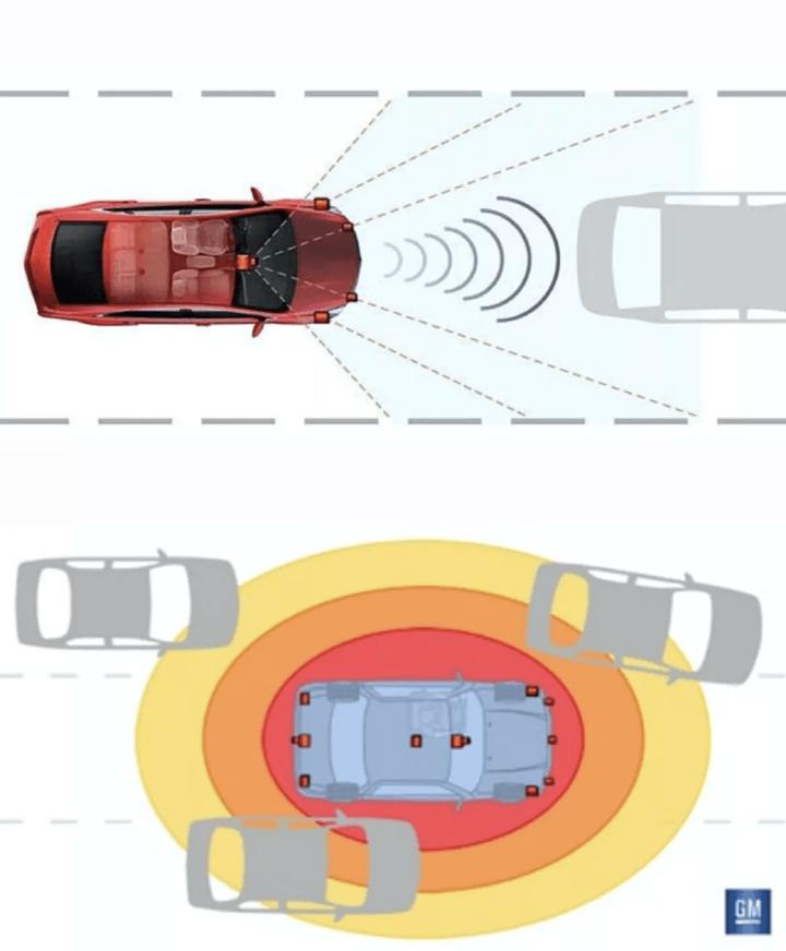 通用智能驾驶辅助技术