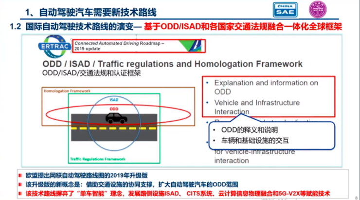 中国工程院院士李骏:单车智能存在5大问题,自动驾驶需要新的技术路线
