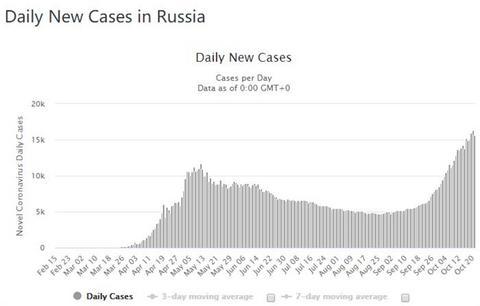 销量,俄罗斯车市,吉利俄罗斯销量,长安俄罗斯销量