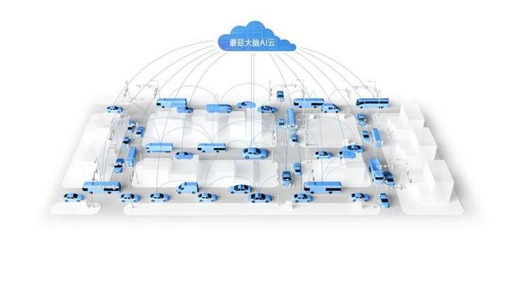 自动驾驶成5G核心应用 蘑菇车联在中国电信车联网领域数据使用量名列前茅