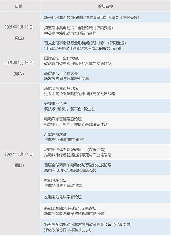 关注汽车产业变革,中国电动汽车百人会论坛明年1月举办