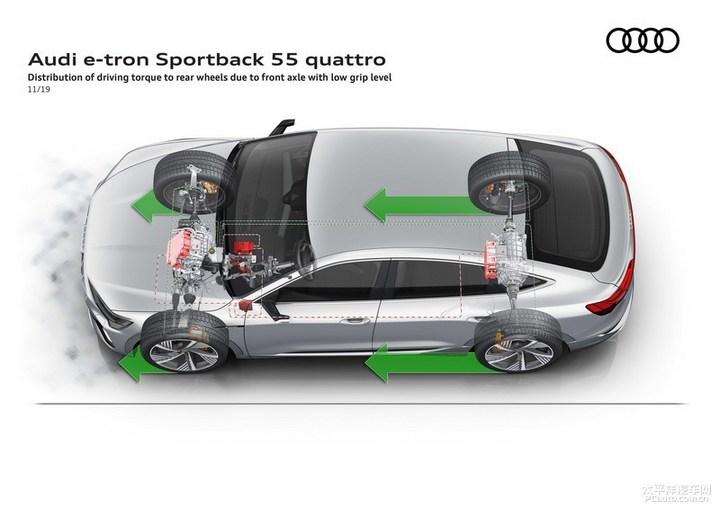新款奥迪e-tron Sportback