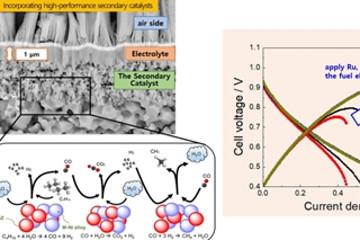 韩国研发高性能陶瓷燃料电池 可利用丁烷在600摄氏度下工作