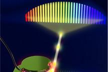 研究人员提出片上声光调制方案 帮助自动驾驶汽车扫描快速移动的物体