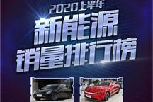比亚迪引领 评2020上半年新能源车销量