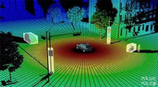 激光雷达将崩盘?这次喷它的大佬不是马斯克