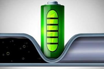 动力电池疯长 2020年新增企业增长66.1%
