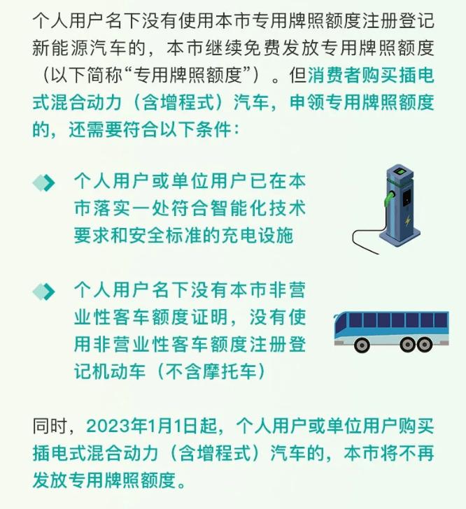 政策,上海,新能源汽车