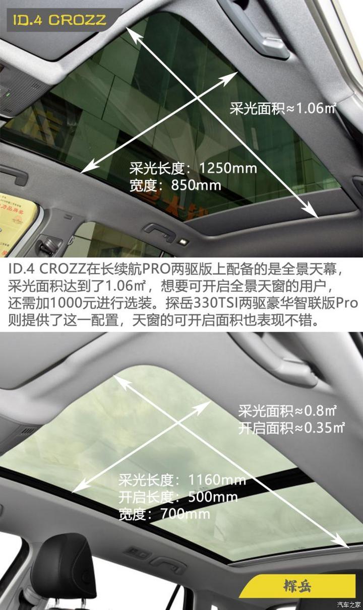 一汽-大众 ID.4 CROZZ 2021款 长续航PRO两驱版