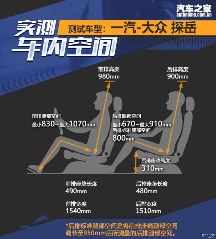 一汽-大众 探岳 2020款 330TSI 两驱豪华智联版Pro