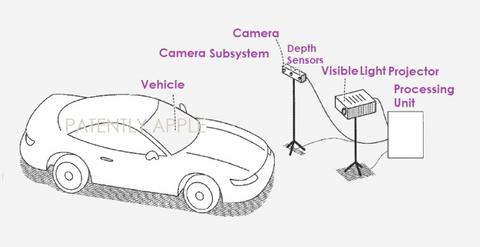 前瞻技术,苹果专利,工业增强现实摄像头系统,投影仪