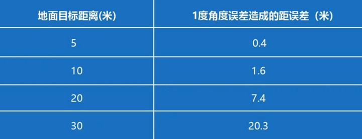 """华阳数码特""""煜眼""""技术扩展汽车AI视觉算法应用"""