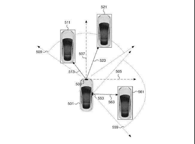 「堆料」,堆不出智能汽车的好未来